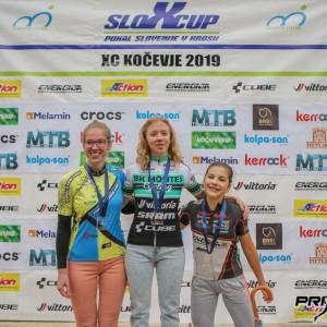 XC-Energija-Kocevje-2019-2-7935